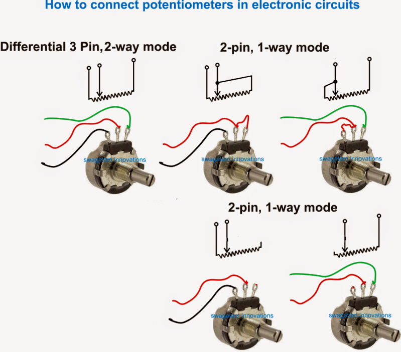 Prime 3 Wire Potentiometer Diagram Wiring Diagram Wiring Cloud Strefoxcilixyz